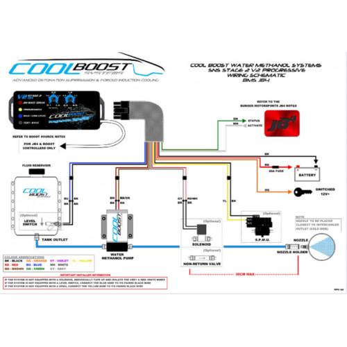 Stage 2 Progressive Water Methanol Injection Aem Devilsown